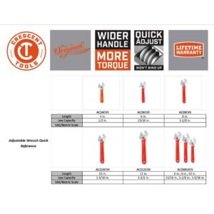 Crescent 6 in. and 10 in. Adjustable Wrench Set